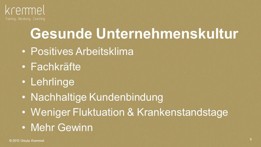 © 2015 Ursula Kremmel 9 Gesunde Unternehmenskultur Positives Arbeitsklima Fachkräfte Lehrlinge Nachhaltige Kundenbindung Weniger Fluktuation & Krankenstandstage Mehr Gewinn