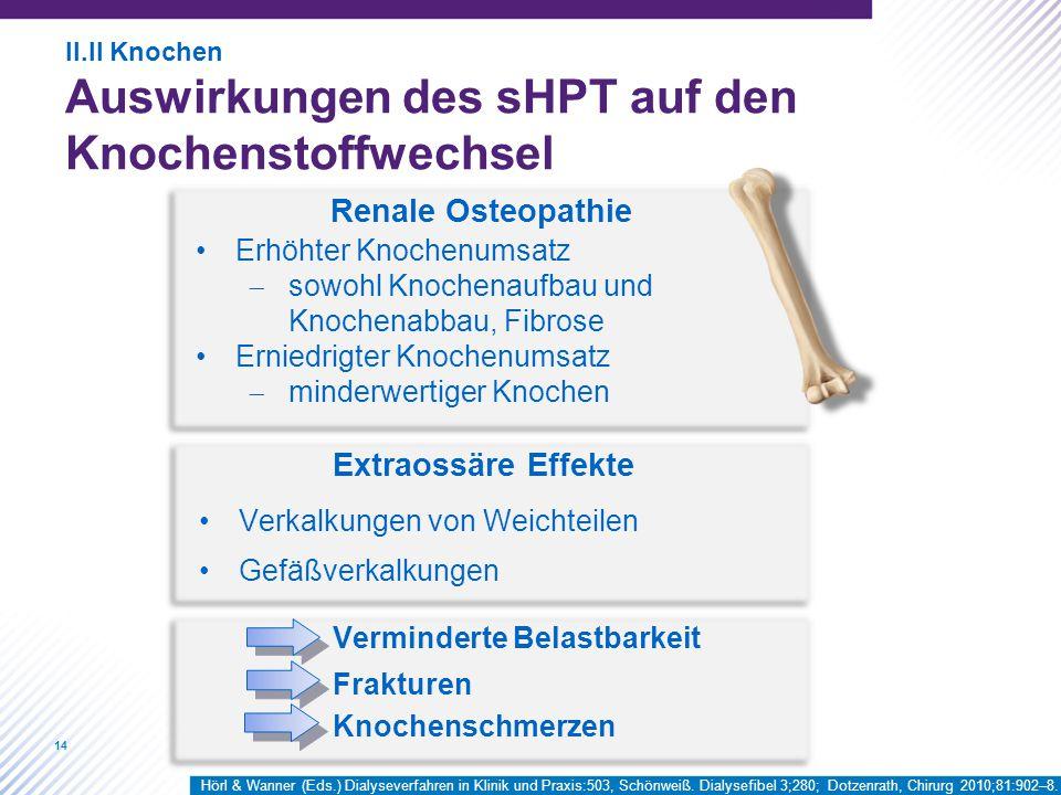 14 Erhöhter Knochenumsatz  sowohl Knochenaufbau und Knochenabbau, Fibrose Erniedrigter Knochenumsatz  minderwertiger Knochen Renale Osteopathie Verk