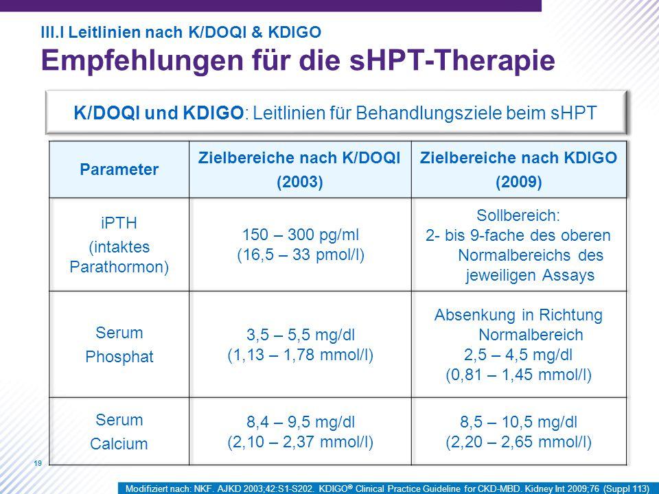 19 K/DOQI und KDIGO: Leitlinien für Behandlungsziele beim sHPT III.I Leitlinien nach K/DOQI & KDIGO Empfehlungen für die sHPT-Therapie Modifiziert nac