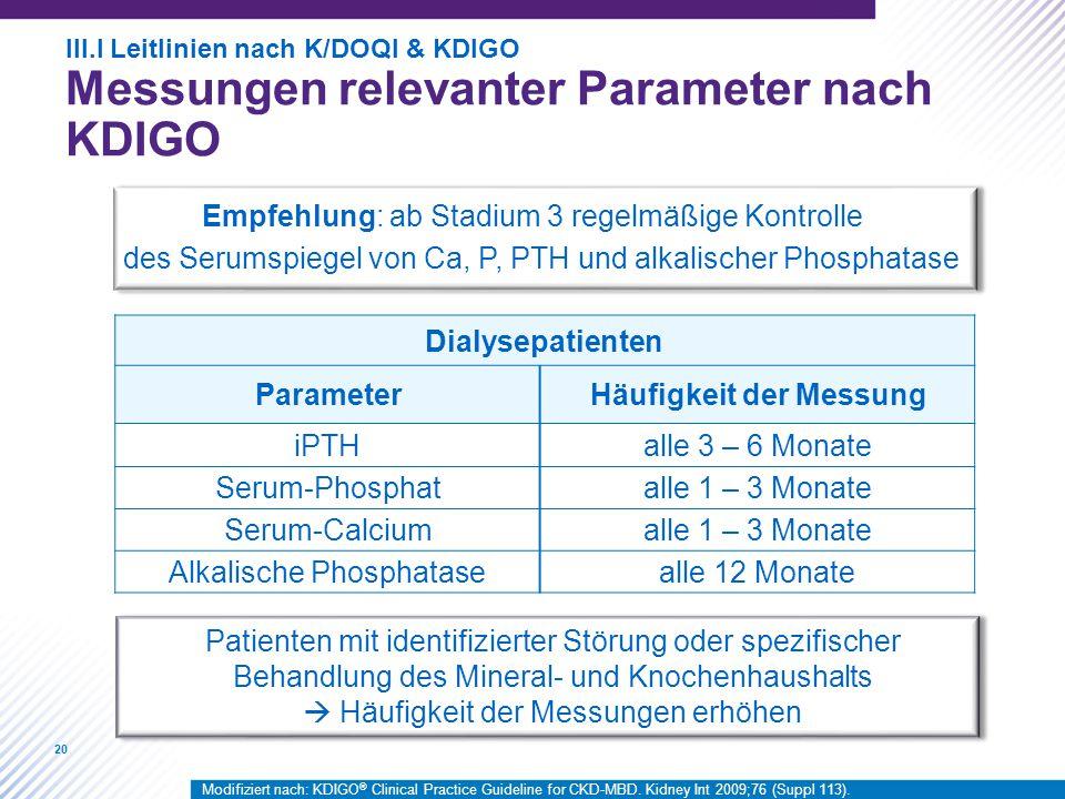 20 Empfehlung: ab Stadium 3 regelmäßige Kontrolle des Serumspiegel von Ca, P, PTH und alkalischer Phosphatase Patienten mit identifizierter Störung oder spezifischer Behandlung des Mineral- und Knochenhaushalts  Häufigkeit der Messungen erhöhen III.I Leitlinien nach K/DOQI & KDIGO Messungen relevanter Parameter nach KDIGO Dialysepatienten ParameterHäufigkeit der Messung iPTHalle 3 – 6 Monate Serum-Phosphatalle 1 – 3 Monate Serum-Calciumalle 1 – 3 Monate Alkalische Phosphatasealle 12 Monate Modifiziert nach: KDIGO ® Clinical Practice Guideline for CKD-MBD.