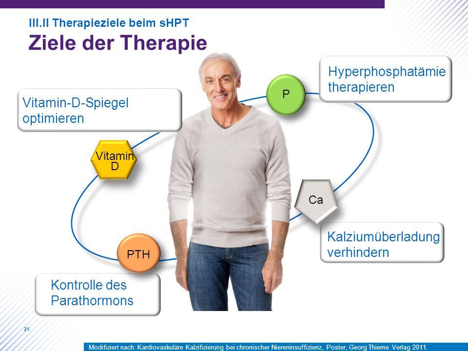 21 Kontrolle des Parathormons PTH Vitamin D P Ca Kalziumüberladung verhindern Vitamin-D-Spiegel optimieren Hyperphosphatämie therapieren III.II Therap