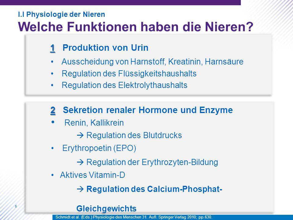 5 1 1 Produktion von Urin Ausscheidung von Harnstoff, Kreatinin, Harnsäure Regulation des Flüssigkeitshaushalts Regulation des Elektrolythaushalts 1 1 Produktion von Urin Ausscheidung von Harnstoff, Kreatinin, Harnsäure Regulation des Flüssigkeitshaushalts Regulation des Elektrolythaushalts 2 2 Sekretion renaler Hormone und Enzyme Renin, Kallikrein  Regulation des Blutdrucks Erythropoetin (EPO)  Regulation der Erythrozyten-Bildung Aktives Vitamin-D  Regulation des Calcium-Phosphat- Gleichgewichts 2 2 Sekretion renaler Hormone und Enzyme Renin, Kallikrein  Regulation des Blutdrucks Erythropoetin (EPO)  Regulation der Erythrozyten-Bildung Aktives Vitamin-D  Regulation des Calcium-Phosphat- Gleichgewichts I.I Physiologie der Nieren Welche Funktionen haben die Nieren.