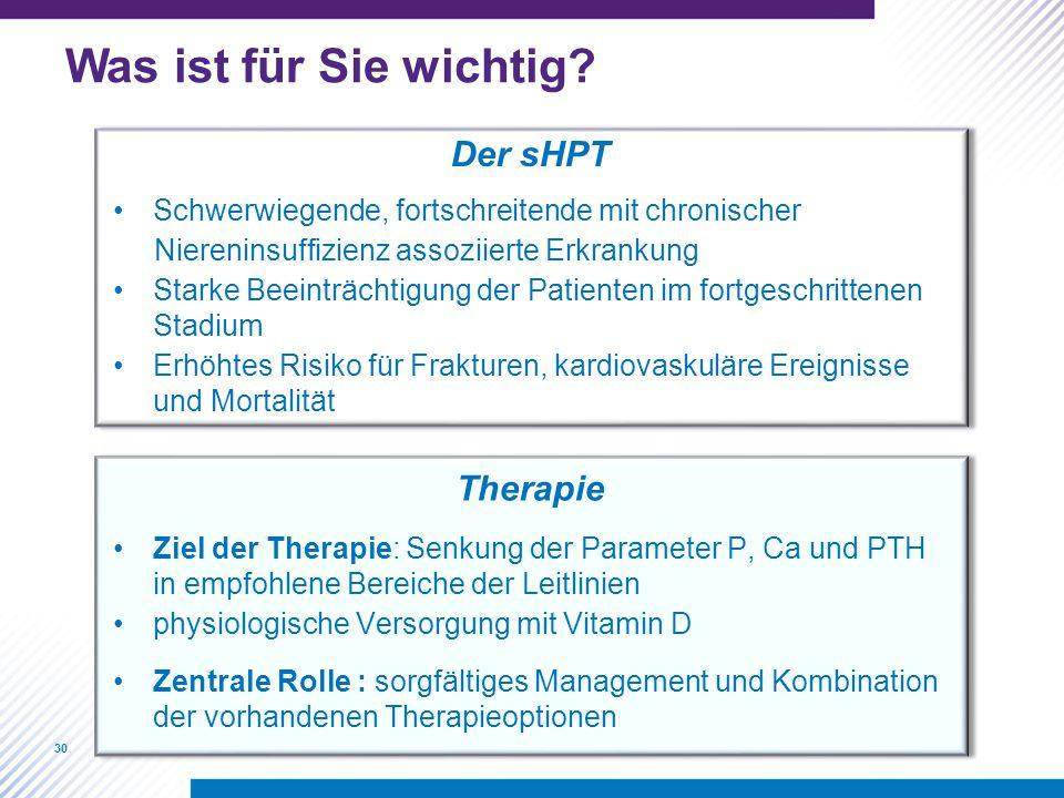 30 Zentrale Rolle : sorgfältiges Management und Kombination der vorhandenen Therapieoptionen Der sHPT Schwerwiegende, fortschreitende mit chronischer