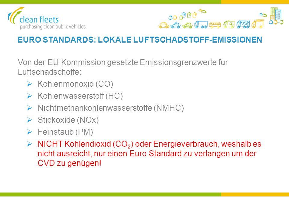 EURO STANDARDS: LOKALE LUFTSCHADSTOFF-EMISSIONEN Von der EU Kommission gesetzte Emissionsgrenzwerte für Luftschadschoffe:  Kohlenmonoxid (CO)  Kohlenwasserstoff (HC)  Nichtmethankohlenwasserstoffe (NMHC)  Stickoxide (NOx)  Feinstaub (PM)  NICHT Kohlendioxid (CO 2 ) oder Energieverbrauch, weshalb es nicht ausreicht, nur einen Euro Standard zu verlangen um der CVD zu genügen!