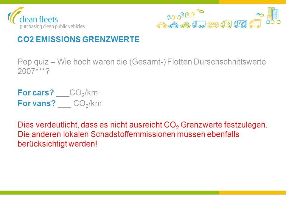 CO2 EMISSIONS GRENZWERTE Pop quiz – Wie hoch waren die (Gesamt-) Flotten Durschschnittswerte 2007***.