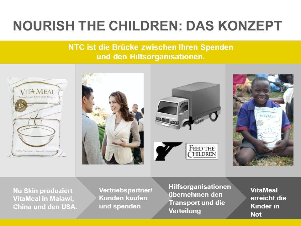 Vertriebspartner/ Kunden kaufen und spenden Hilfsorganisationen übernehmen den Transport und die Verteilung VitaMeal erreicht die Kinder in Not Nu Ski