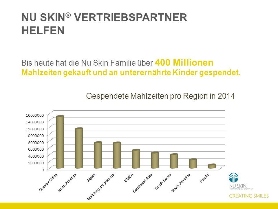 NU SKIN ® VERTRIEBSPARTNER HELFEN Bis heute hat die Nu Skin Familie über 400 Millionen Mahlzeiten gekauft und an unterernährte Kinder gespendet.