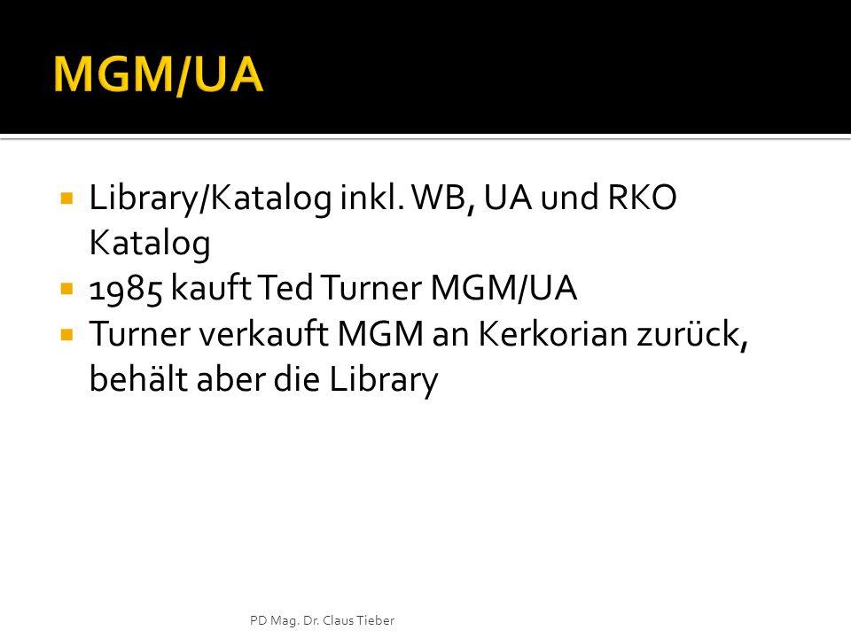  Library/Katalog inkl.
