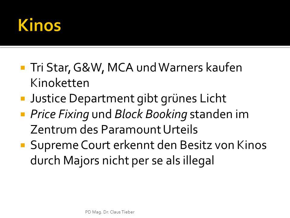  Tri Star, G&W, MCA und Warners kaufen Kinoketten  Justice Department gibt grünes Licht  Price Fixing und Block Booking standen im Zentrum des Paramount Urteils  Supreme Court erkennt den Besitz von Kinos durch Majors nicht per se als illegal PD Mag.