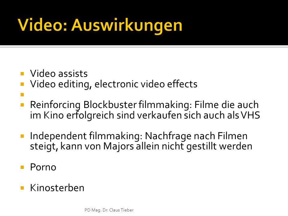  Video assists  Video editing, electronic video effects   Reinforcing Blockbuster filmmaking: Filme die auch im Kino erfolgreich sind verkaufen sich auch als VHS  Independent filmmaking: Nachfrage nach Filmen steigt, kann von Majors allein nicht gestillt werden  Porno  Kinosterben PD Mag.