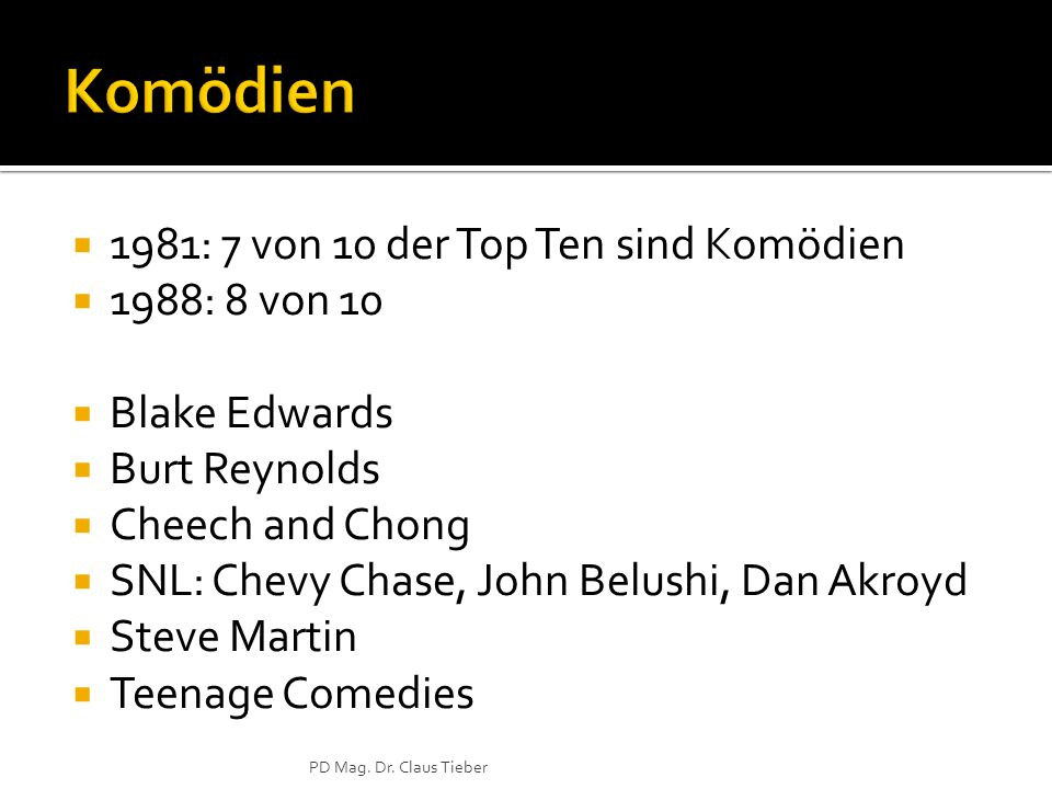  1981: 7 von 10 der Top Ten sind Komödien  1988: 8 von 10  Blake Edwards  Burt Reynolds  Cheech and Chong  SNL: Chevy Chase, John Belushi, Dan A