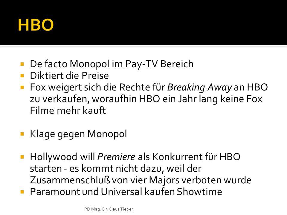  De facto Monopol im Pay-TV Bereich  Diktiert die Preise  Fox weigert sich die Rechte für Breaking Away an HBO zu verkaufen, woraufhin HBO ein Jahr lang keine Fox Filme mehr kauft  Klage gegen Monopol  Hollywood will Premiere als Konkurrent für HBO starten - es kommt nicht dazu, weil der Zusammenschluß von vier Majors verboten wurde  Paramount und Universal kaufen Showtime PD Mag.