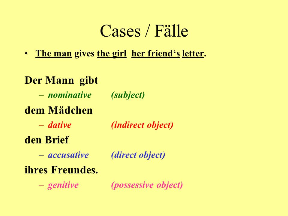 Cases / Fälle The man gives the girl her friend's letter.