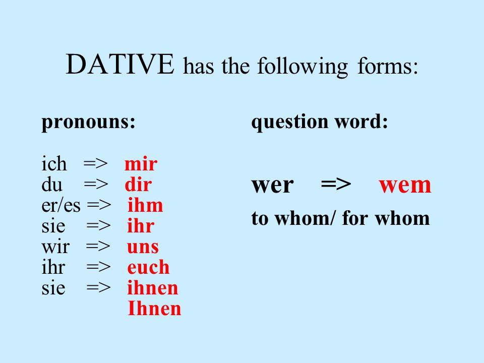 DATIVE has the following forms: definite articles: der => dem das => dem die => der pl.: die => den (+n) (Ich schreibe den Freunden) diesem / dieser /