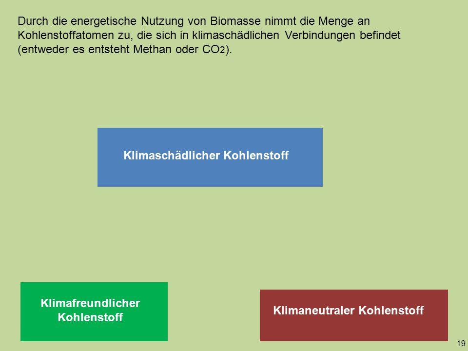 Klimaschädlicher Kohlenstoff Klimaneutraler Kohlenstoff Durch die energetische Nutzung von Biomasse nimmt die Menge an Kohlenstoffatomen zu, die sich
