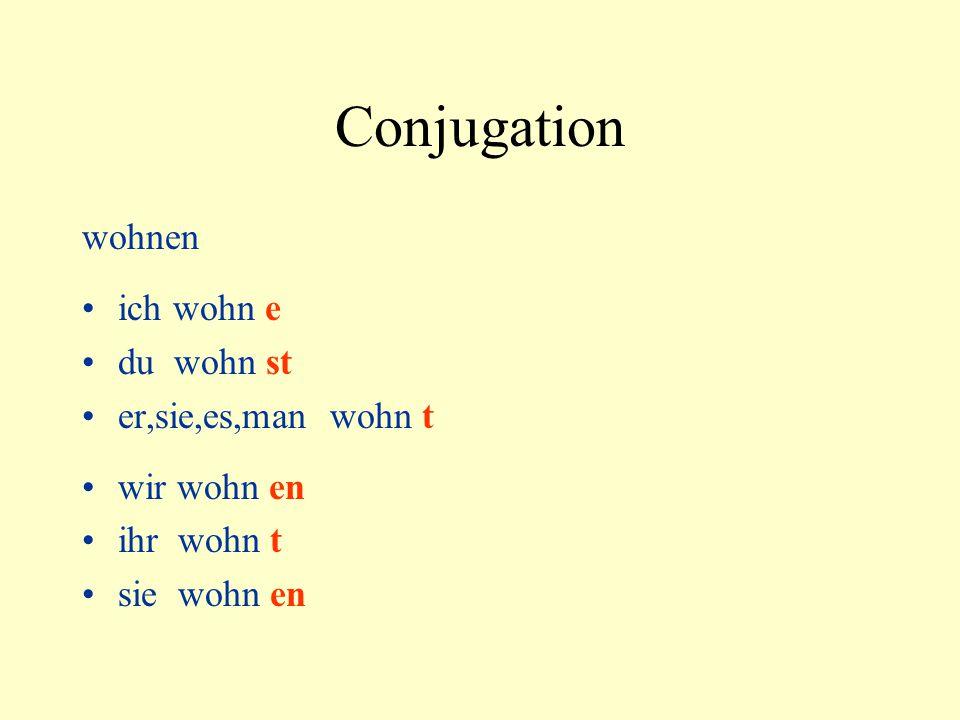 Conjugation wohnen ich wohn e du wohn st er,sie,es,man wohn t wir wohn en ihr wohn t sie wohn en