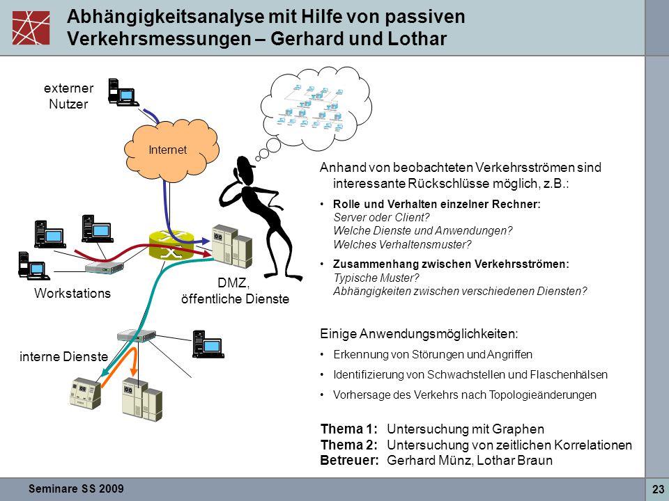 Seminare SS 2009 23 Abhängigkeitsanalyse mit Hilfe von passiven Verkehrsmessungen – Gerhard und Lothar Workstations DMZ, öffentliche Dienste interne D