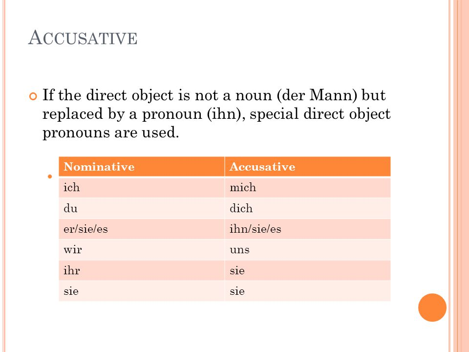 The masculine form of both der and kein words change depending on whether the nouns they precede are the subject or the direct object of the verb. Der