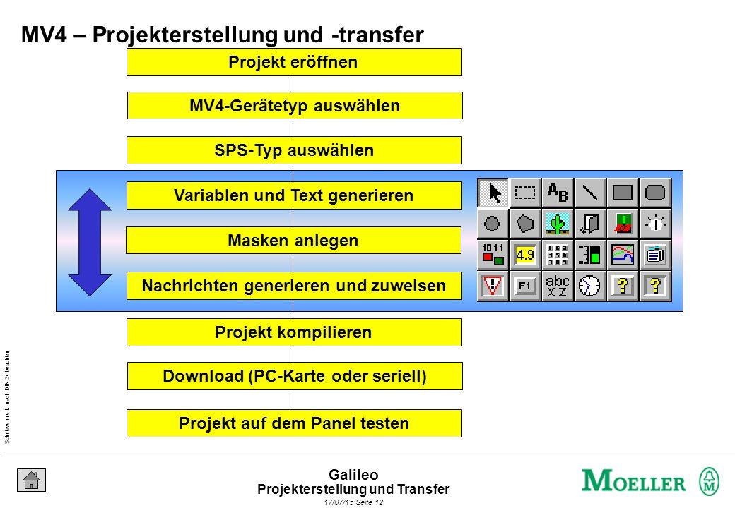 Schutzvermerk nach DIN 34 beachten 17/07/15 Seite 12 Galileo Projekt eröffnen MV4-Gerätetyp auswählen SPS-Typ auswählen Variablen und Text generieren