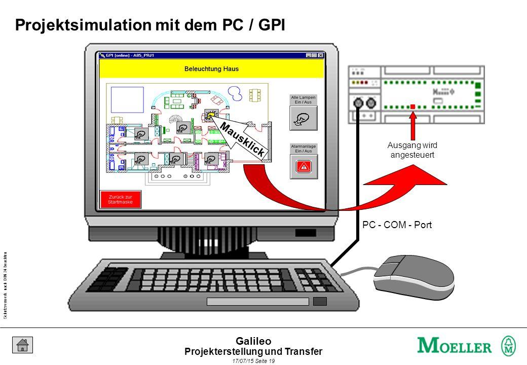 Schutzvermerk nach DIN 34 beachten 17/07/15 Seite 19 Galileo PC - COM - Port Mausklick Ausgang wird angesteuert Projektsimulation mit dem PC / GPI Pro