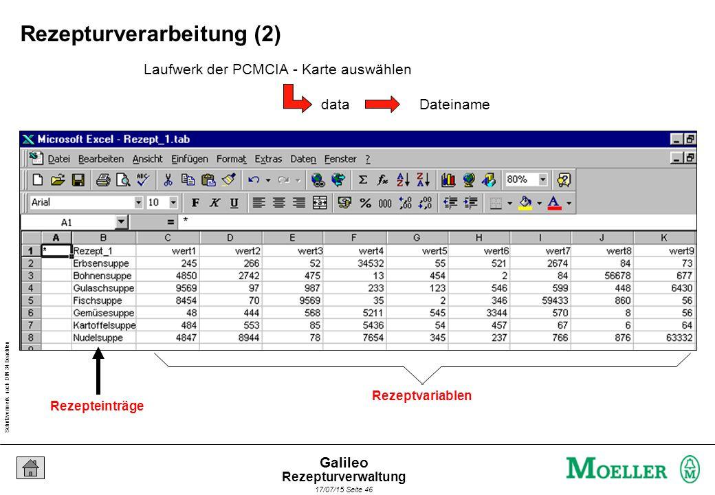 Schutzvermerk nach DIN 34 beachten 17/07/15 Seite 46 Galileo Laufwerk der PCMCIA - Karte auswählen data Dateiname Rezeptvariablen Rezepteinträge Rezep