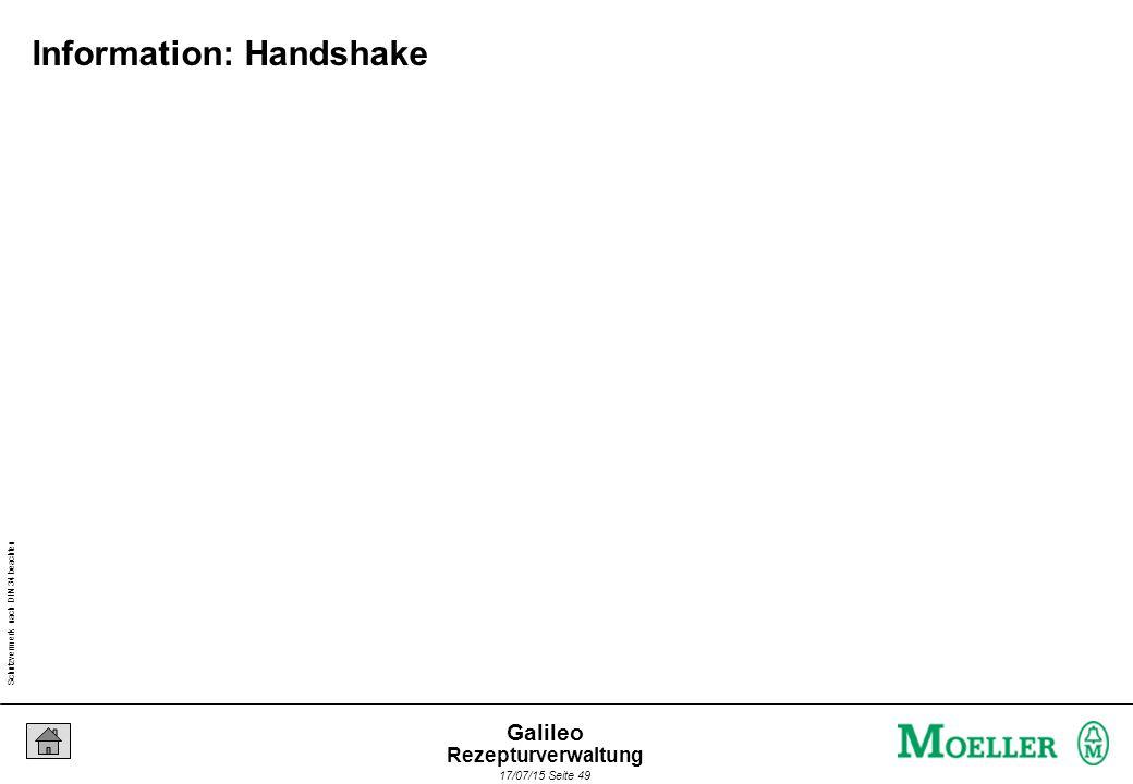 Schutzvermerk nach DIN 34 beachten 17/07/15 Seite 49 Galileo Information: Handshake Rezepturverwaltung