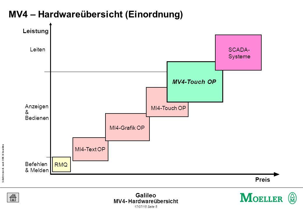 Schutzvermerk nach DIN 34 beachten 17/07/15 Seite 6 Galileo MV4-150-TA1 (-xx1) MV4-450-TA1 (-xx1) MV4-170-TA1 (-xx1) MV4-470-TA1 (-xx1) MV4-570-TA1 (-xx1) MV4-570-TA2 (-xx1) MV4-670-TA1/TA2 (-xx1) MV4-690-TA1/TA2 (-xx1) PCMCIA-Slot für Projektspeicher LCD-STN mono LCD-STN color LCD-TFT color Auflösung Displaygröße Projektspeicher Prog.