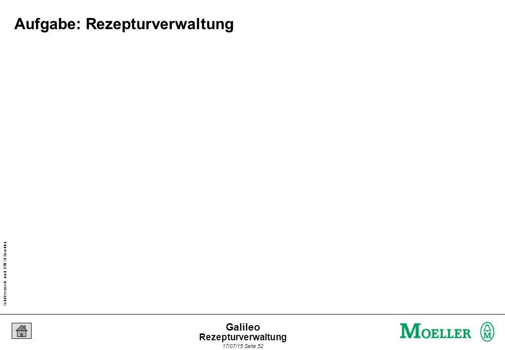 Schutzvermerk nach DIN 34 beachten 17/07/15 Seite 52 Galileo Aufgabe: Rezepturverwaltung Rezepturverwaltung