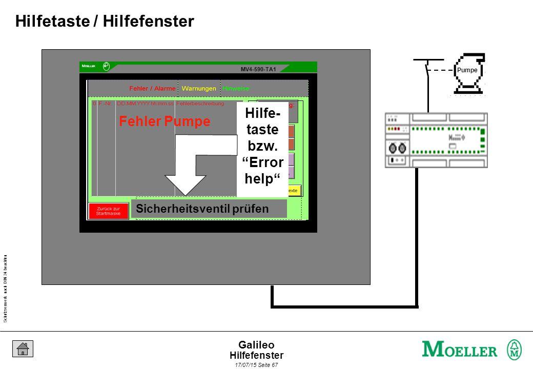 """Schutzvermerk nach DIN 34 beachten 17/07/15 Seite 67 Galileo MV4-590-TA1 Mo ELLER M Fehler Pumpe Pumpe Sicherheitsventil prüfen Hilfe- taste bzw. """"Err"""