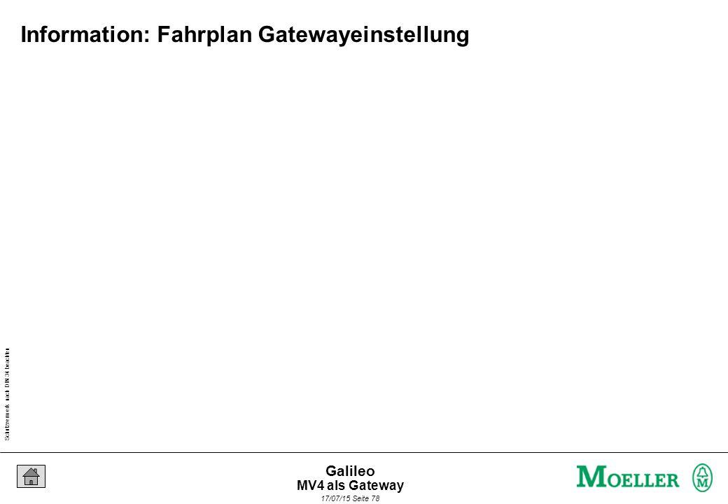 Schutzvermerk nach DIN 34 beachten 17/07/15 Seite 78 Galileo Information: Fahrplan Gatewayeinstellung MV4 als Gateway