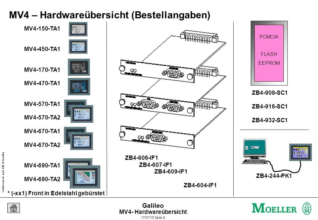 Schutzvermerk nach DIN 34 beachten 17/07/15 Seite 9 Galileo PCMCIA FLASH EEPROM ZB4-908-SC1 ZB4-916-SC1 ZB4-932-SC1 ZB4-606-IF1 ZB4-607-IF1 ZB4-609-IF