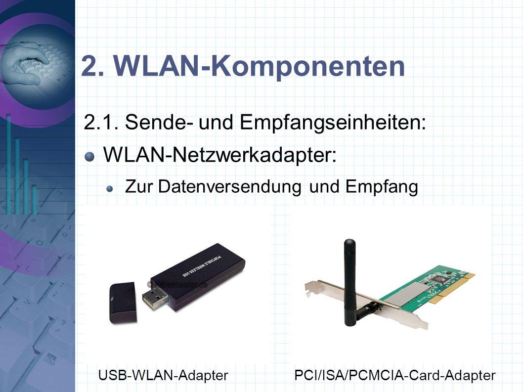 2.WLAN-Komponenten 2.1.