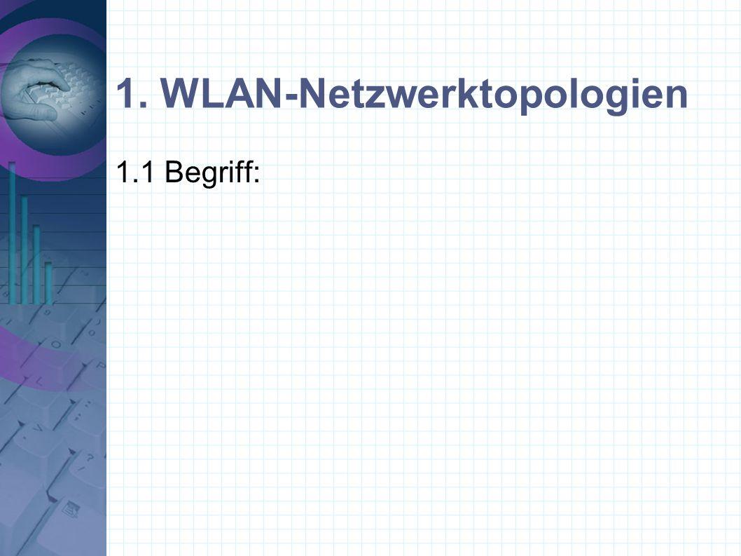 1. WLAN-Netzwerktopologien 1.1 Begriff: