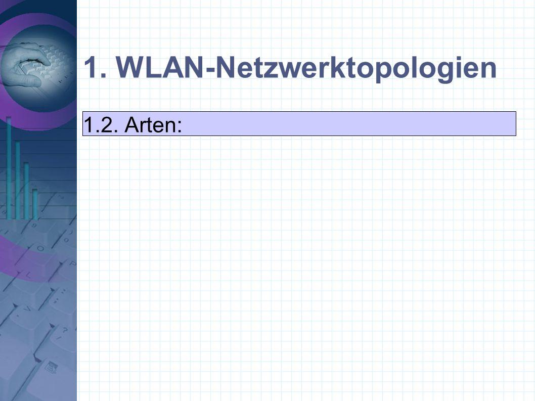 1. WLAN-Netzwerktopologien 1.2. Arten:
