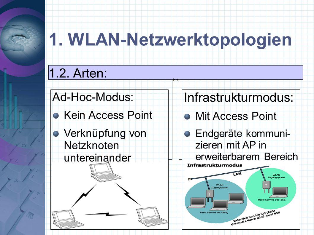 1.WLAN-Netzwerktopologien 1.2.