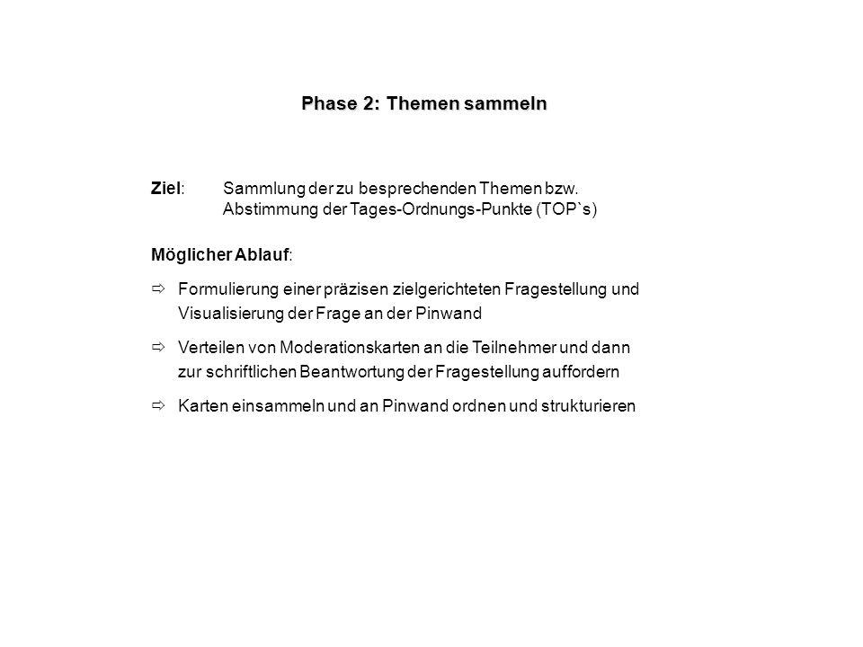 Phase 3: Thema auswählen Ziel: Prioritäten für die Bearbeitung festlegen Möglicher Ablauf:  Erstellen eines Themenspeichers, d.h.