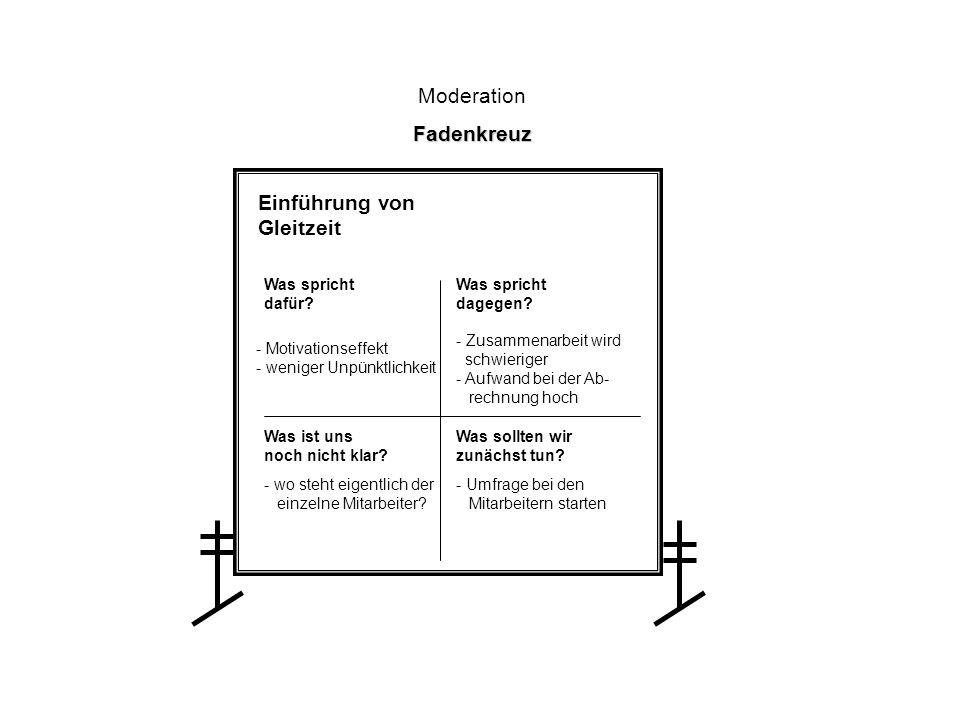 Ursache-Wirkungs-Diagramm Moderation Ursache-Wirkungs-Diagramm Was verursacht bei uns......