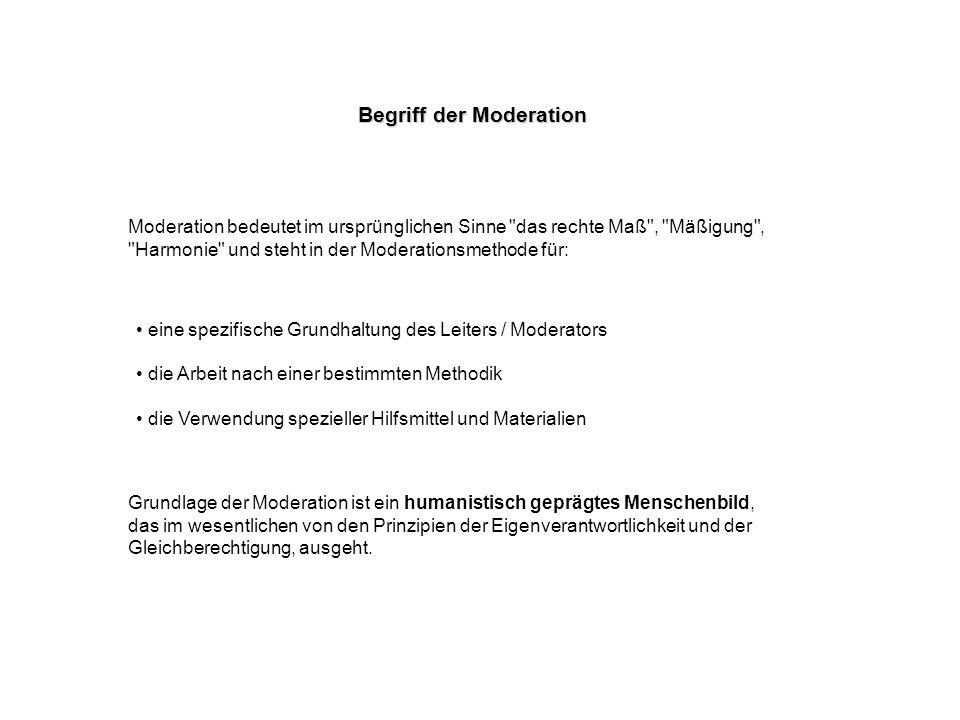 Was kann überhaupt mit Moderation gemacht werden.