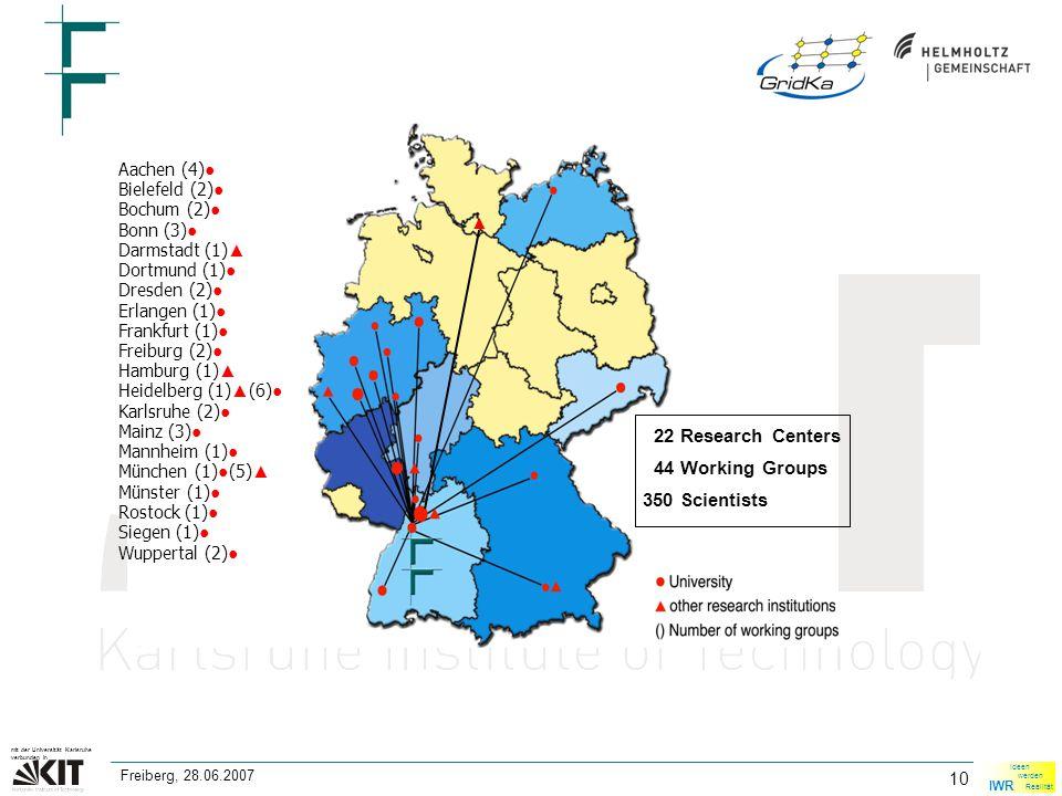 10 mit der Universität Karlsruhe verbunden in IWR Ideen werden Realität Freiberg, 28.06.2007 22 Research Centers 44 Working Groups 350 Scientists Aachen (4)● Bielefeld (2)● Bochum (2)● Bonn (3)● Darmstadt (1) ▲ Dortmund (1)● Dresden (2)● Erlangen (1)● Frankfurt (1)● Freiburg (2)● Hamburg (1) ▲ Heidelberg (1) ▲ (6)● Karlsruhe (2)● Mainz (3)● Mannheim (1)● München (1)●(5) ▲ Münster (1)● Rostock (1)● Siegen (1)● Wuppertal (2)● ▲