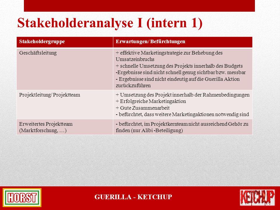 GUERILLA - KETCHUP Stakeholderanalyse I (intern 1) StakeholdergruppeErwartungen/ Befürchtungen Geschäftsleitung + effektive Marketingstrategie zur Beh