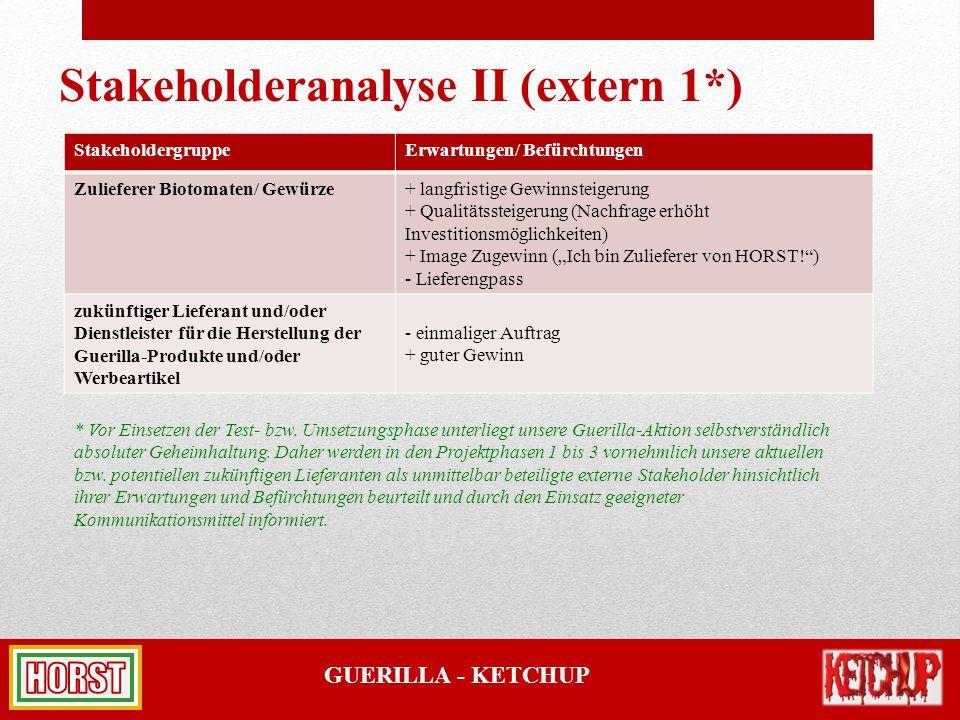 GUERILLA - KETCHUP Stakeholderanalyse II (extern 1*) StakeholdergruppeErwartungen/ Befürchtungen Zulieferer Biotomaten/ Gewürze + langfristige Gewinns