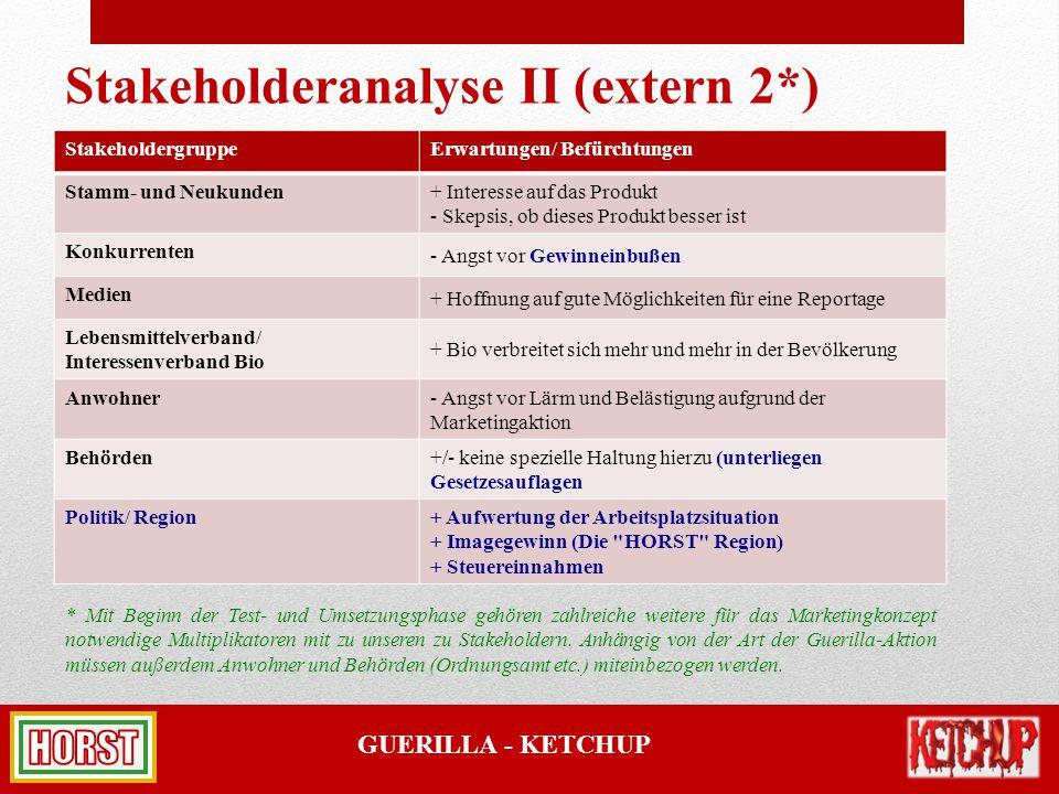 GUERILLA - KETCHUP Stakeholderanalyse II (extern 2*) StakeholdergruppeErwartungen/ Befürchtungen Stamm- und Neukunden + Interesse auf das Produkt - Sk