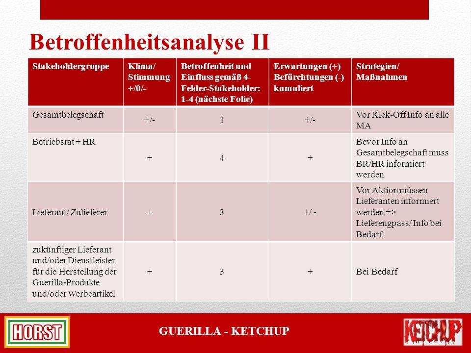 GUERILLA - KETCHUP Betroffenheitsanalyse II StakeholdergruppeKlima/ Stimmung +/0/- Betroffenheit und Einfluss gemäß 4- Felder-Stakeholder: 1-4 (nächst
