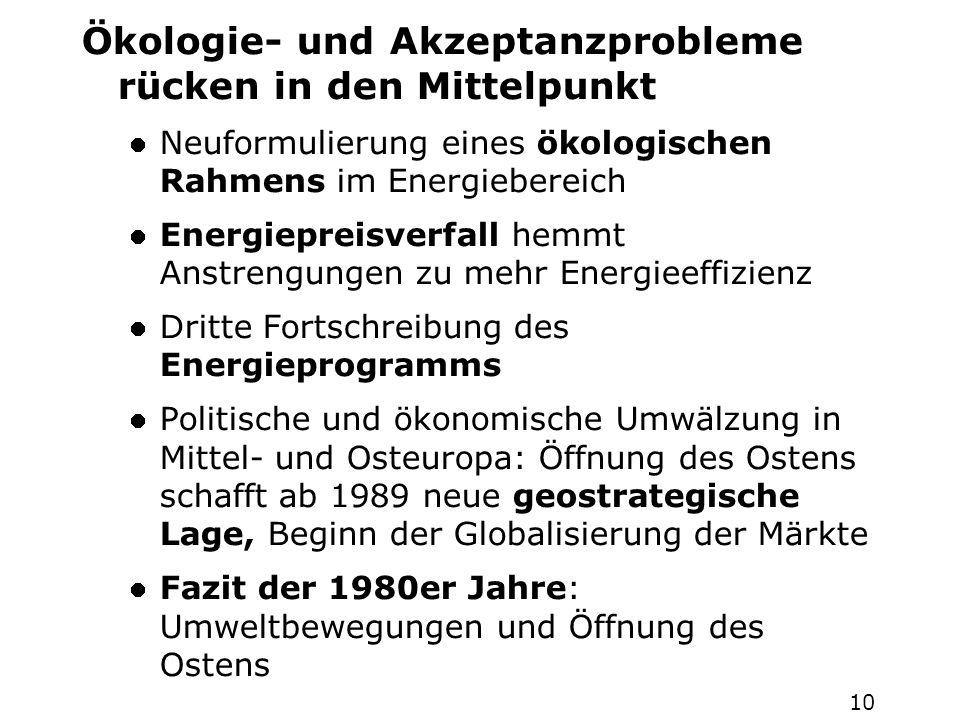 5555 551055101010510544558101010555105555 555 Geschichte der Energiepolitik in Deutschland 1946-2008 Ökologie- und Akzeptanzprobleme rücken in den Mit