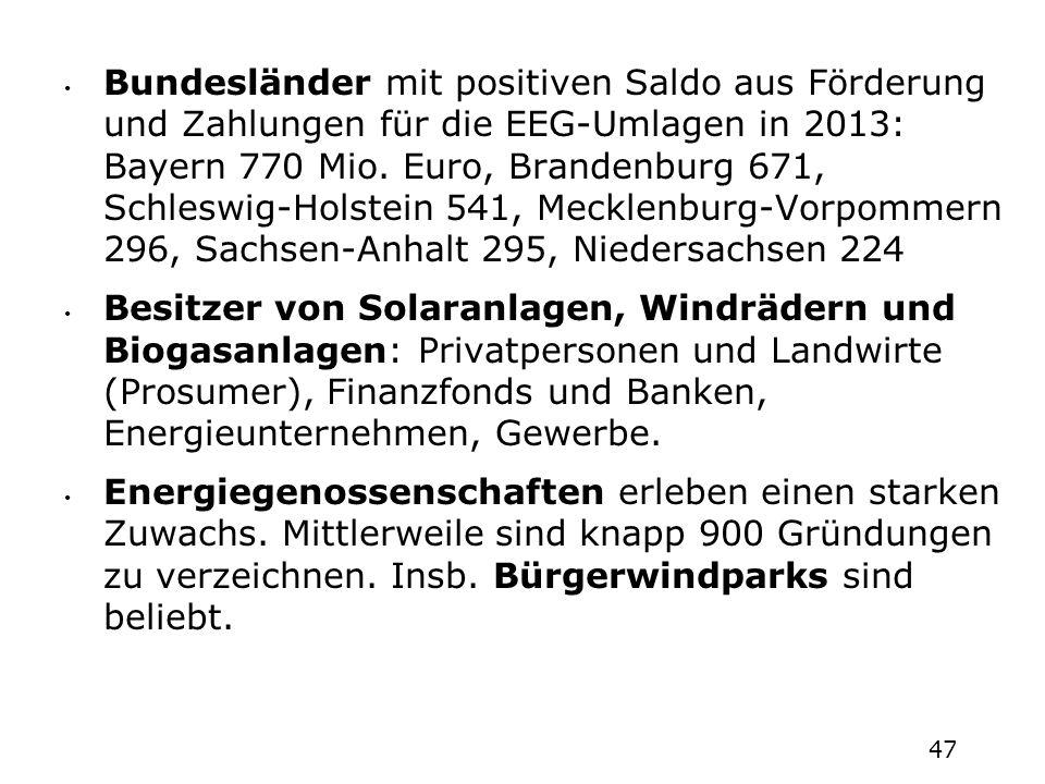 Bundesländer mit positiven Saldo aus Förderung und Zahlungen für die EEG-Umlagen in 2013: Bayern 770 Mio. Euro, Brandenburg 671, Schleswig-Holstein 54