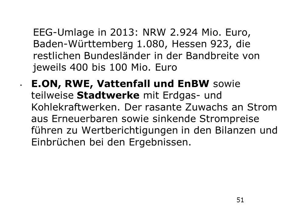 EEG-Umlage in 2013: NRW 2.924 Mio. Euro, Baden-Württemberg 1.080, Hessen 923, die restlichen Bundesländer in der Bandbreite von jeweils 400 bis 100 Mi