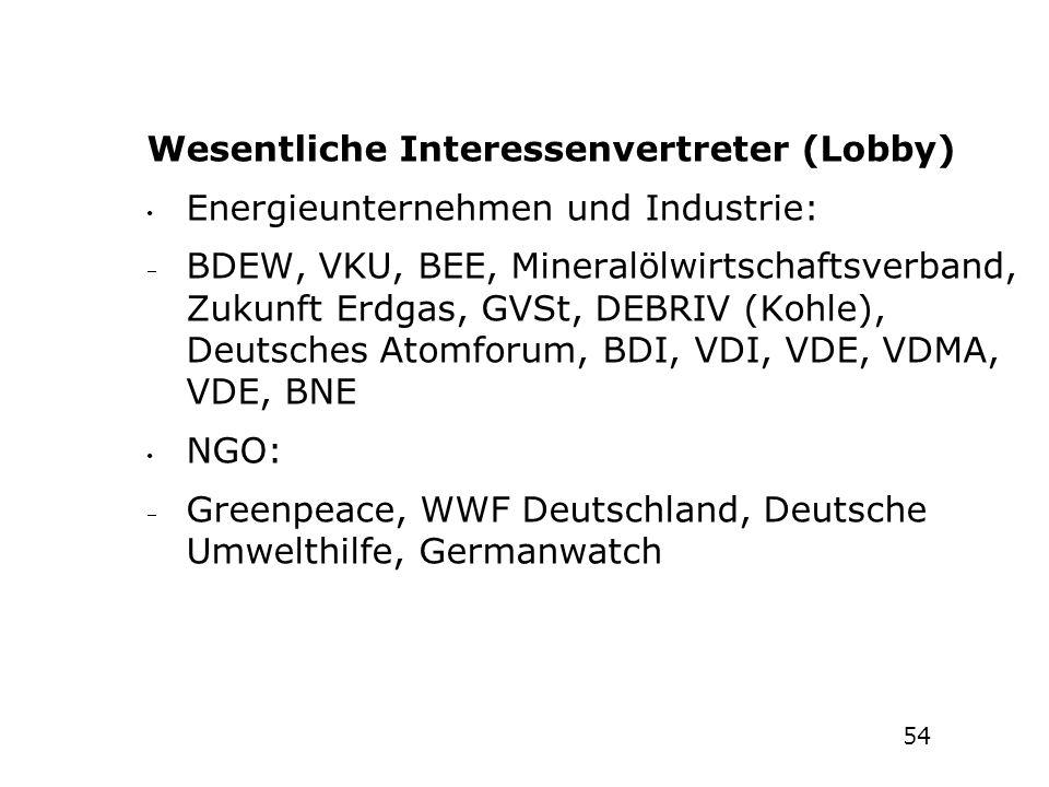 Wesentliche Interessenvertreter (Lobby) Energieunternehmen und Industrie:  BDEW, VKU, BEE, Mineralölwirtschaftsverband, Zukunft Erdgas, GVSt, DEBRIV