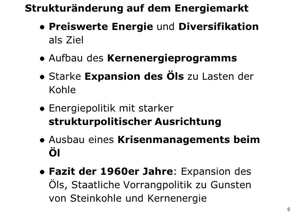 6 Strukturänderung auf dem Energiemarkt Preiswerte Energie und Diversifikation als Ziel Aufbau des Kernenergieprogramms Starke Expansion des Öls zu La