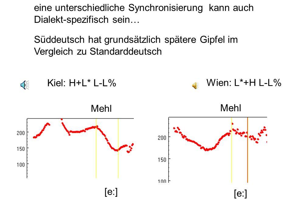 Eine unterschiedliche Synchronisierung kann phonetisch bedingt sein… Gipfel sind oft später zu Beginn als am Ende einer Phrase