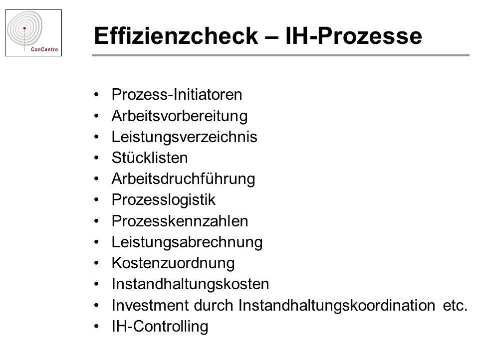 Effizienzcheck – IH-Prozesse Prozess-Initiatoren Arbeitsvorbereitung Leistungsverzeichnis Stücklisten Arbeitsdruchführung Prozesslogistik Prozesskennz